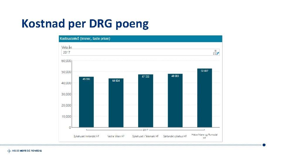 Kostnad per DRG poeng