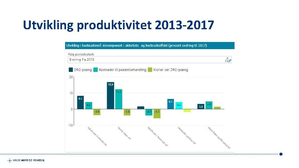 Utvikling produktivitet 2013 -2017