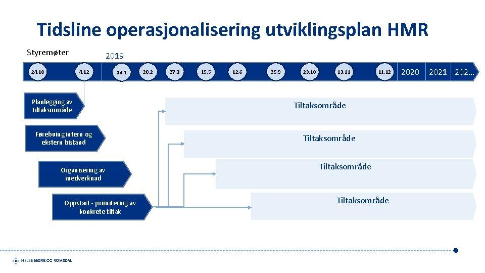 Tidsline operasjonalisering utviklingsplan HMR Styremøter 24. 10 2019 4. 12 24. 1 Planlegging av