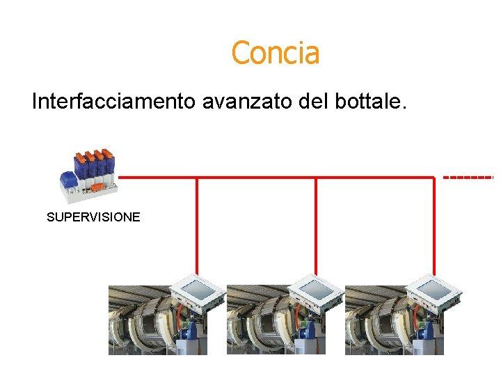 Concia Interfacciamento avanzato del bottale. SUPERVISIONE