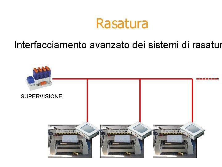Rasatura Interfacciamento avanzato dei sistemi di rasatur SUPERVISIONE