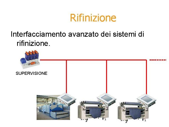 Rifinizione Interfacciamento avanzato dei sistemi di rifinizione. SUPERVISIONE