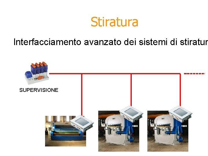 Stiratura Interfacciamento avanzato dei sistemi di stiratur SUPERVISIONE