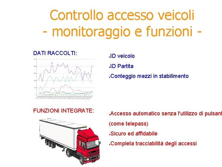 Controllo accesso veicoli - monitoraggio e funzioni DATI RACCOLTI: FUNZIONI INTEGRATE: ● ID veicolo