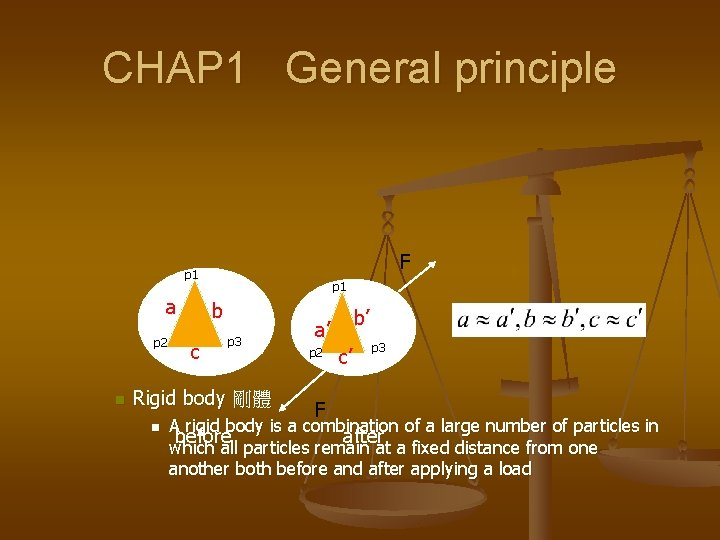 CHAP 1 General principle F p 1 a p 2 n p 1 b
