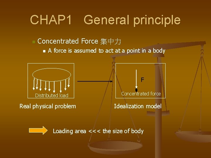 CHAP 1 General principle n Concentrated Force 集中力 n A force is assumed to