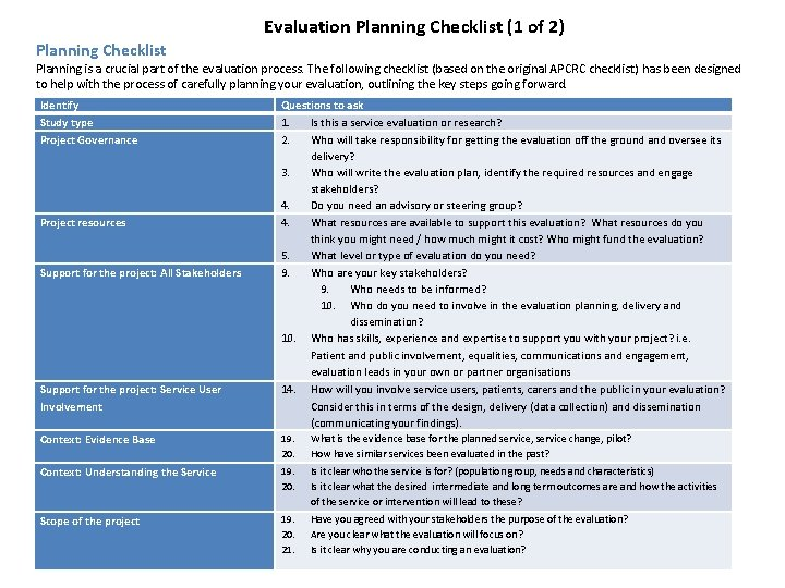 Evaluation Planning Checklist (1 of 2) Planning Checklist Planning is a crucial part of