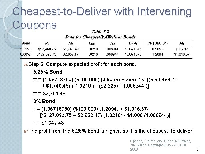 Cheapest to Deliver with Intervening Coupons Step 5: Compute expected profit for each bond.
