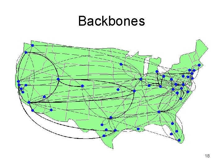 Backbones 18