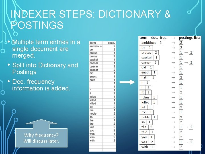 INDEXER STEPS: DICTIONARY & POSTINGS • Multiple term entries in a single document are