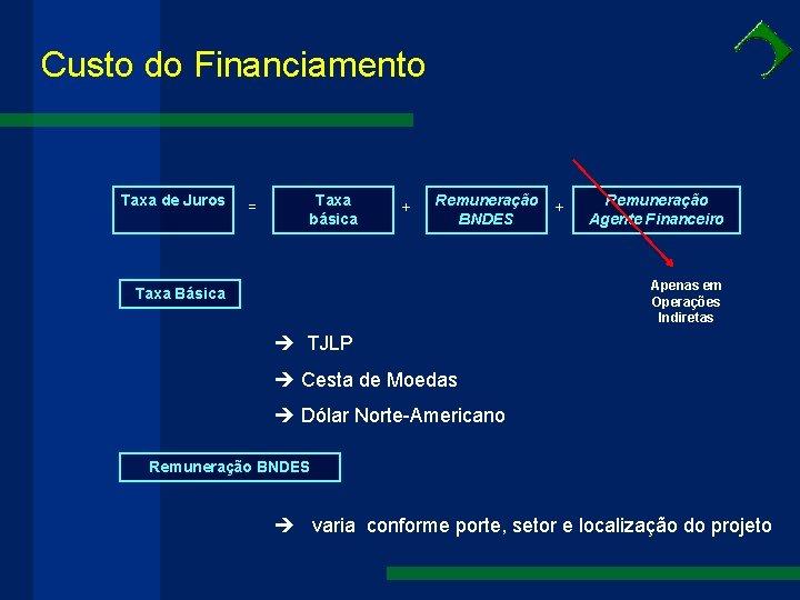 BNDES começará a utilizar moeda virtual própria
