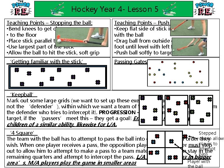Hockey Year 4 - Lesson 5 Teaching Points – Stopping the ball: • Bend