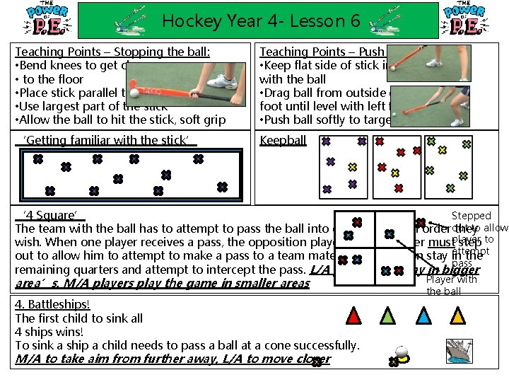 Hockey Year 4 - Lesson 6 Teaching Points – Stopping the ball: • Bend