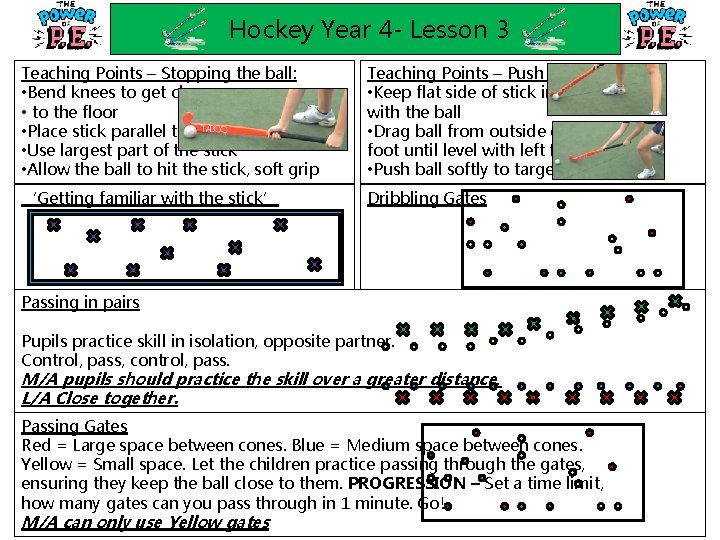 Hockey Year 4 - Lesson 3 Teaching Points – Stopping the ball: • Bend