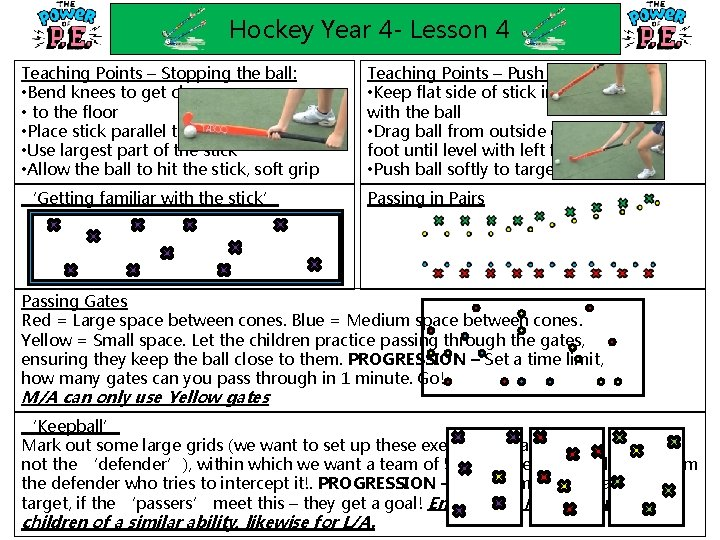 Hockey Year 4 - Lesson 4 Teaching Points – Stopping the ball: • Bend