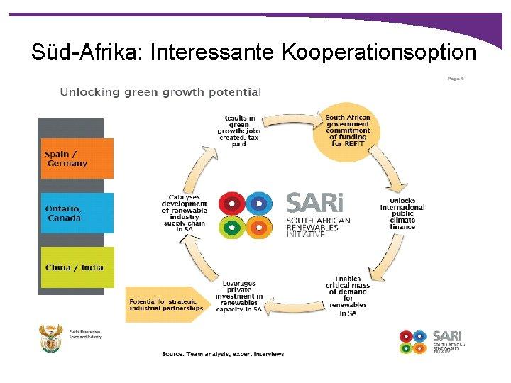 Süd-Afrika: Interessante Kooperationsoption