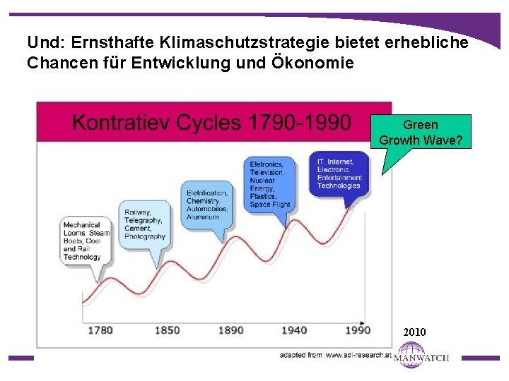Und: Ernsthafte Klimaschutzstrategie bietet erhebliche Chancen für Entwicklung und Ökonomie Green Growth Wave? 2010