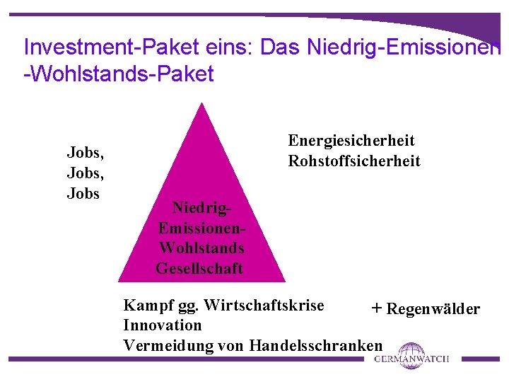 Investment-Paket eins: Das Niedrig-Emissionen -Wohlstands-Paket Jobs, Jobs Energiesicherheit Rohstoffsicherheit Niedrig. Emissionen. Wohlstands Gesellschaft Kampf