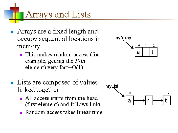 Arrays and Lists n Arrays are a fixed length and occupy sequential locations in
