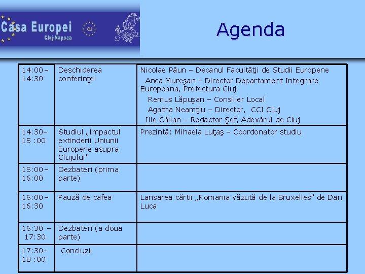 Agenda 14: 00 – 14: 30 Deschiderea conferinţei Nicolae Păun – Decanul Facultăţii de