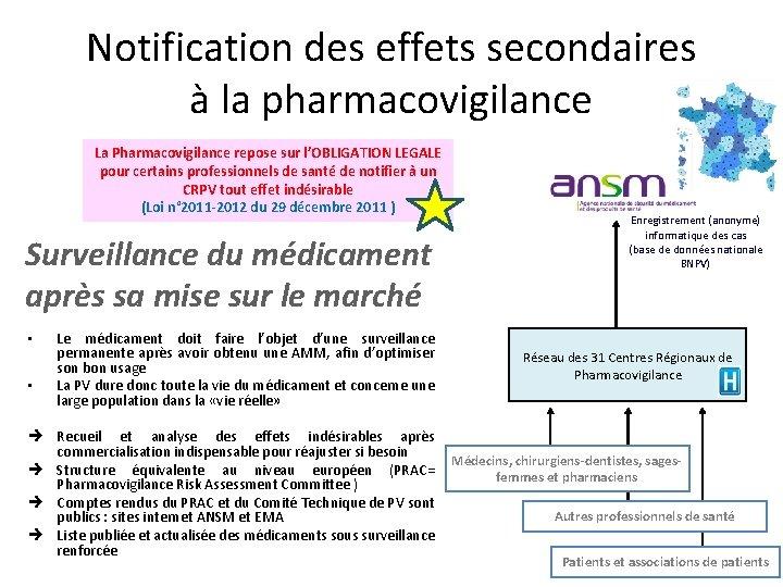 Notification des effets secondaires à la pharmacovigilance La Pharmacovigilance repose sur l'OBLIGATION LEGALE pour