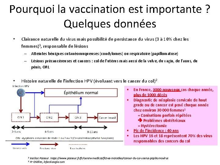 Pourquoi la vaccination est importante ? Quelques données • Clairance naturelle du virus mais