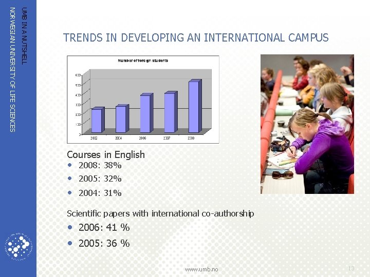 UMB IN A NUTSHELL NORWEGIAN UNIVERSITY OF LIFE SCIENCES TRENDS IN DEVELOPING AN INTERNATIONAL