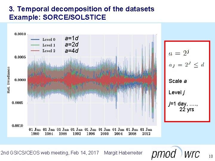 3. Temporal decomposition of the datasets Example: SORCE/SOLSTICE a=1 d a=2 d a=4 d