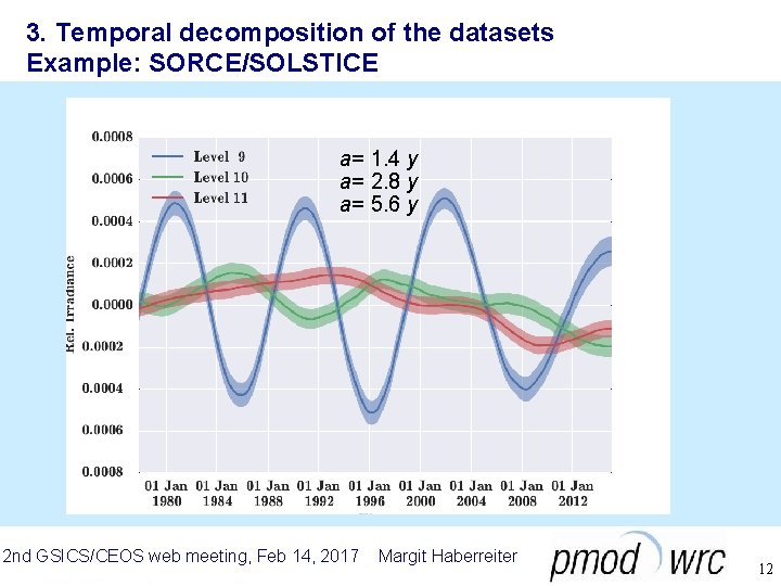 3. Temporal decomposition of the datasets Example: SORCE/SOLSTICE a= 1. 4 y a= 2.