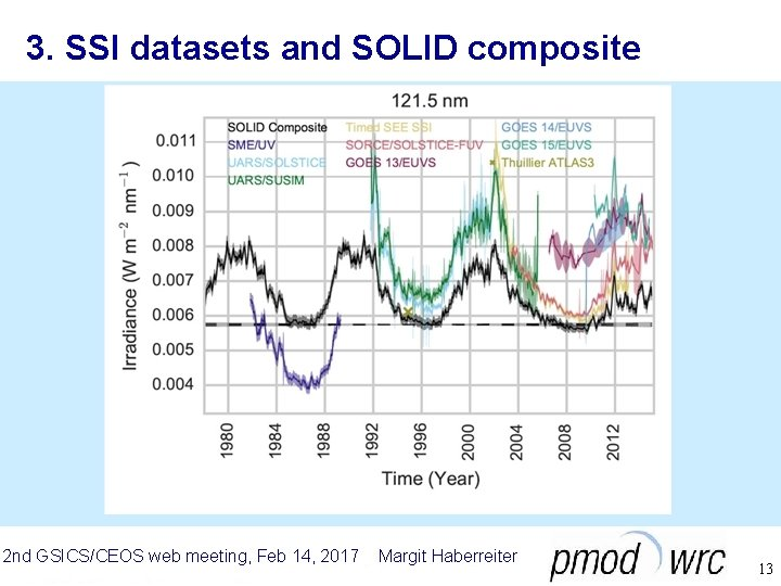 3. SSI datasets and SOLID composite 2 nd GSICS/CEOS web meeting, Feb 14, 2017