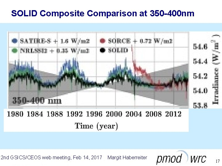SOLID Composite Comparison at 350 -400 nm 2 nd GSICS/CEOS web meeting, Feb 14,