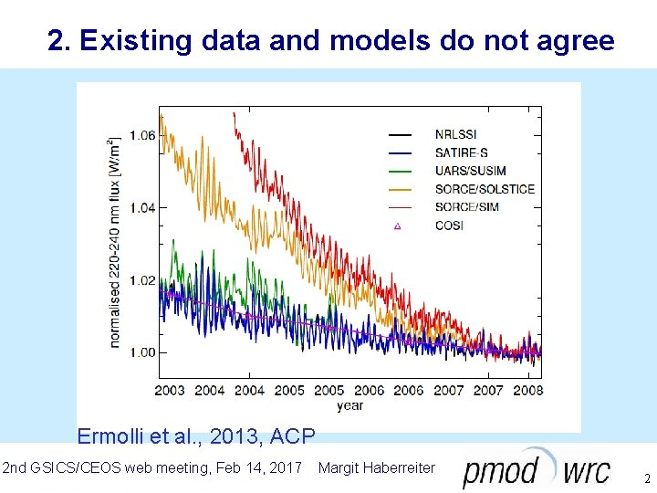 2. Existing data and models do not agree Ermolli et al. , 2013, ACP