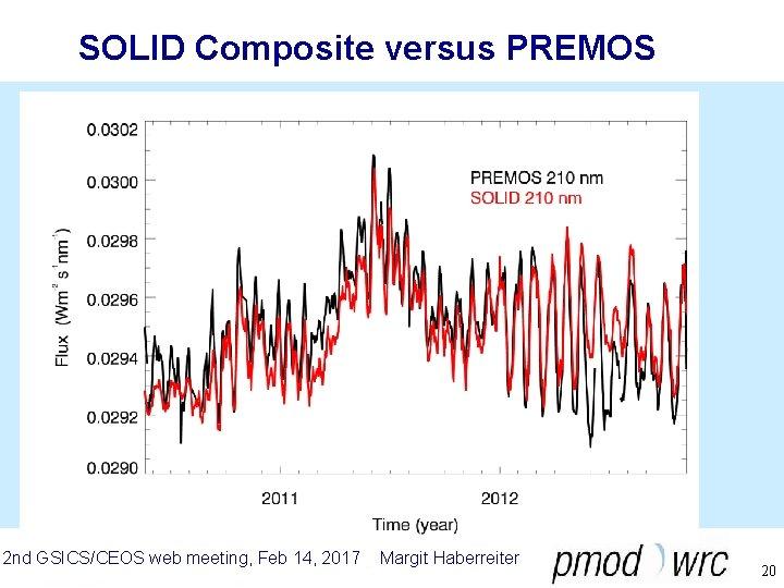SOLID Composite versus PREMOS 2 nd GSICS/CEOS web meeting, Feb 14, 2017 Margit Haberreiter