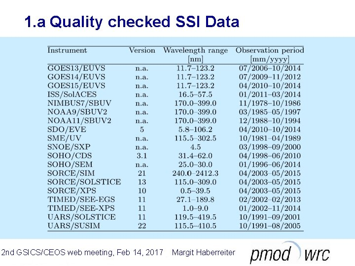 1. a Quality checked SSI Data 2 nd GSICS/CEOS web meeting, Feb 14, 2017