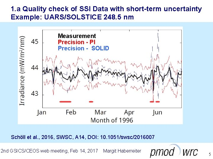 1. a Quality check of SSI Data with short-term uncertainty Example: UARS/SOLSTICE 248. 5