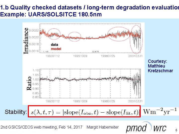 1. b Quality checked datasets / long-term degradation evaluation Example: UARS/SOLSITCE 180. 5 nm