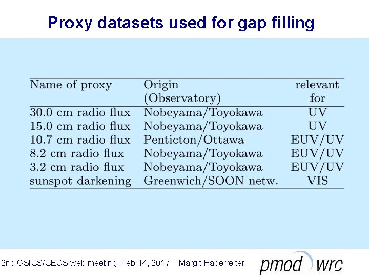 Proxy datasets used for gap filling 2 nd GSICS/CEOS web meeting, Feb 14, 2017