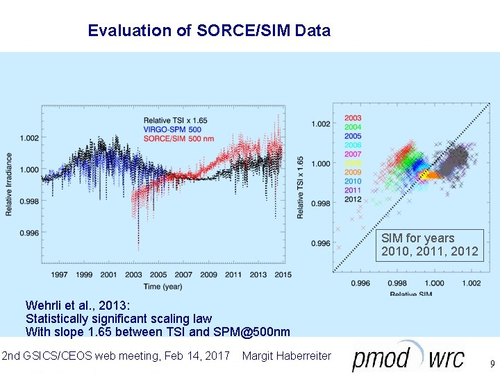 Evaluation of SORCE/SIM Data SIM for years 2010, 2011, 2012 Wehrli et al. ,