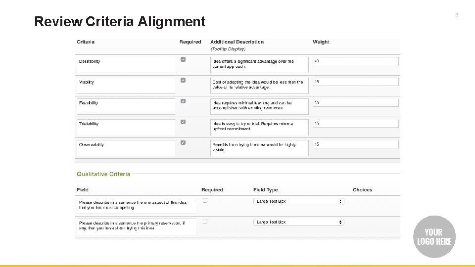 Review Criteria Alignment 6