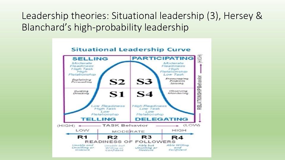 Leadership theories: Situational leadership (3), Hersey & Blanchard's high-probability leadership