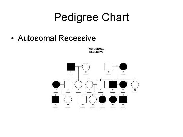 Pedigree Chart • Autosomal Recessive