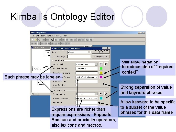 """Kimball's Ontology Editor Still allow negation Introduce idea of """"required context"""" Each phrase may"""
