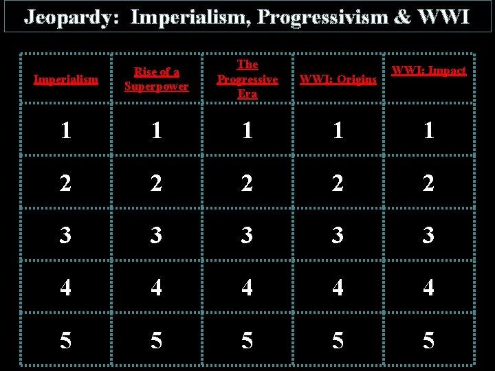 Jeopardy: Imperialism, Progressivism & WWI Imperialism Rise of a Superpower The Progressive Era WWI: