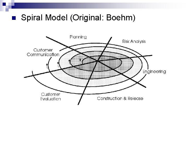 n Spiral Model (Original: Boehm)