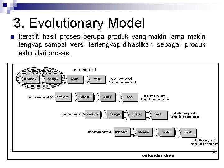 3. Evolutionary Model n Iteratif, hasil proses berupa produk yang makin lama makin lengkap