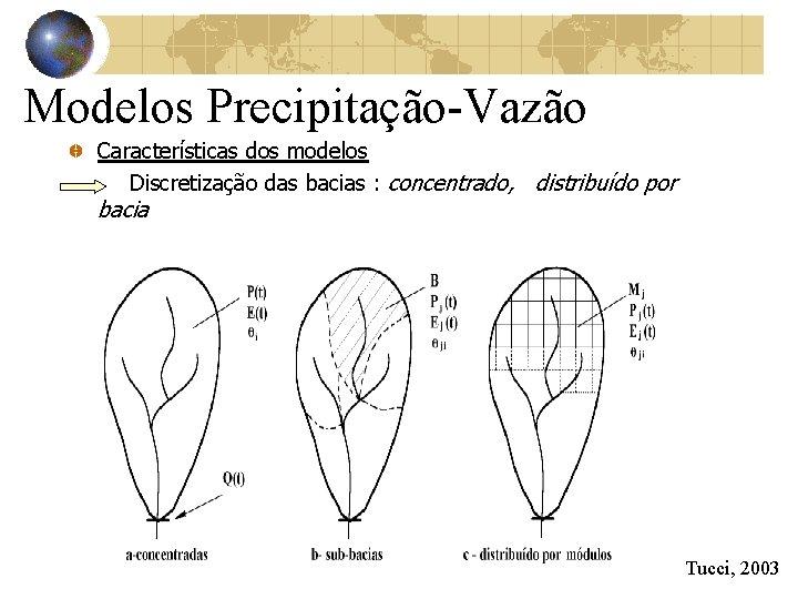 Modelos Precipitação-Vazão Características dos modelos Discretização das bacias : concentrado, distribuído por bacia distribuído
