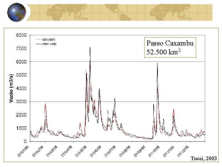 Passo Caxambu 52. 500 km 2 Tucci, 2003