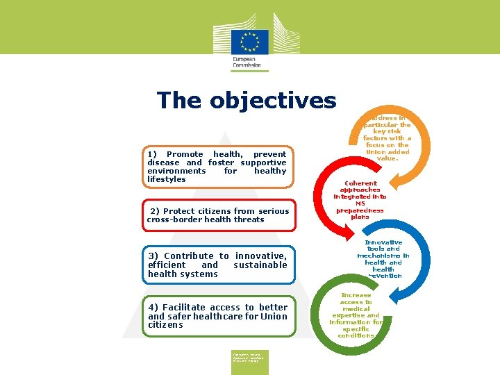 The objectives 1) Promote health, prevent disease and foster supportive environments for healthy lifestyles