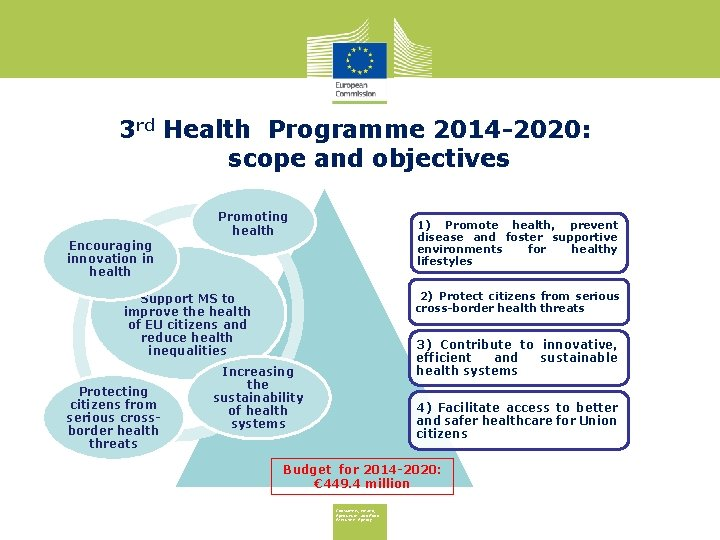 3 rd Health Programme 2014 -2020: scope and objectives Promoting health 1) Promote health,