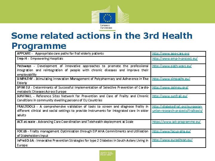 Some related actions in the 3 rd Health Programme APPCARE - Appropriate care paths